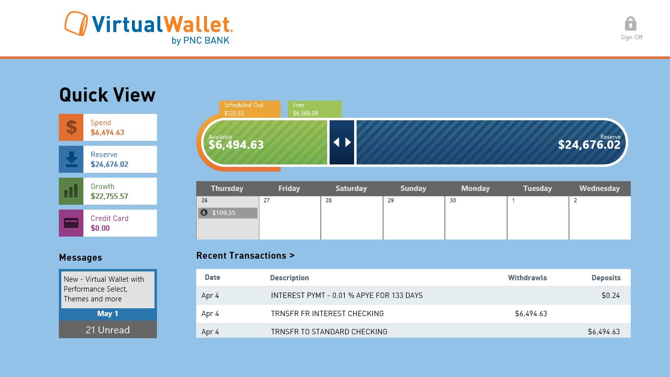 Pnc bank smart access card / starblucks cf