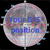YourGPSPosition