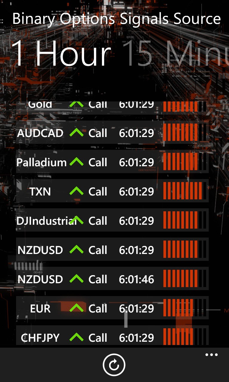 Live trading binary signals