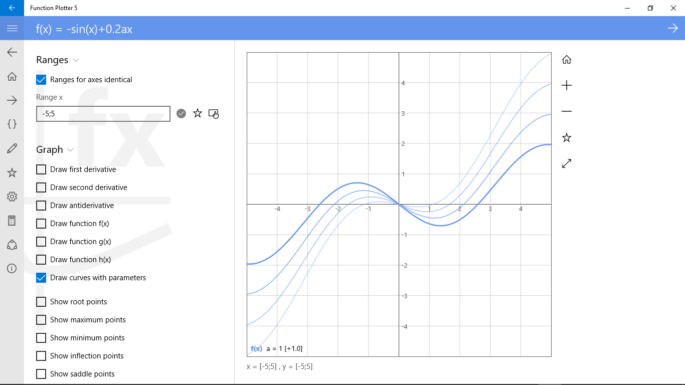 TeraPlot Graphing Software