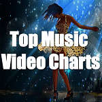 Top Music Video Charts