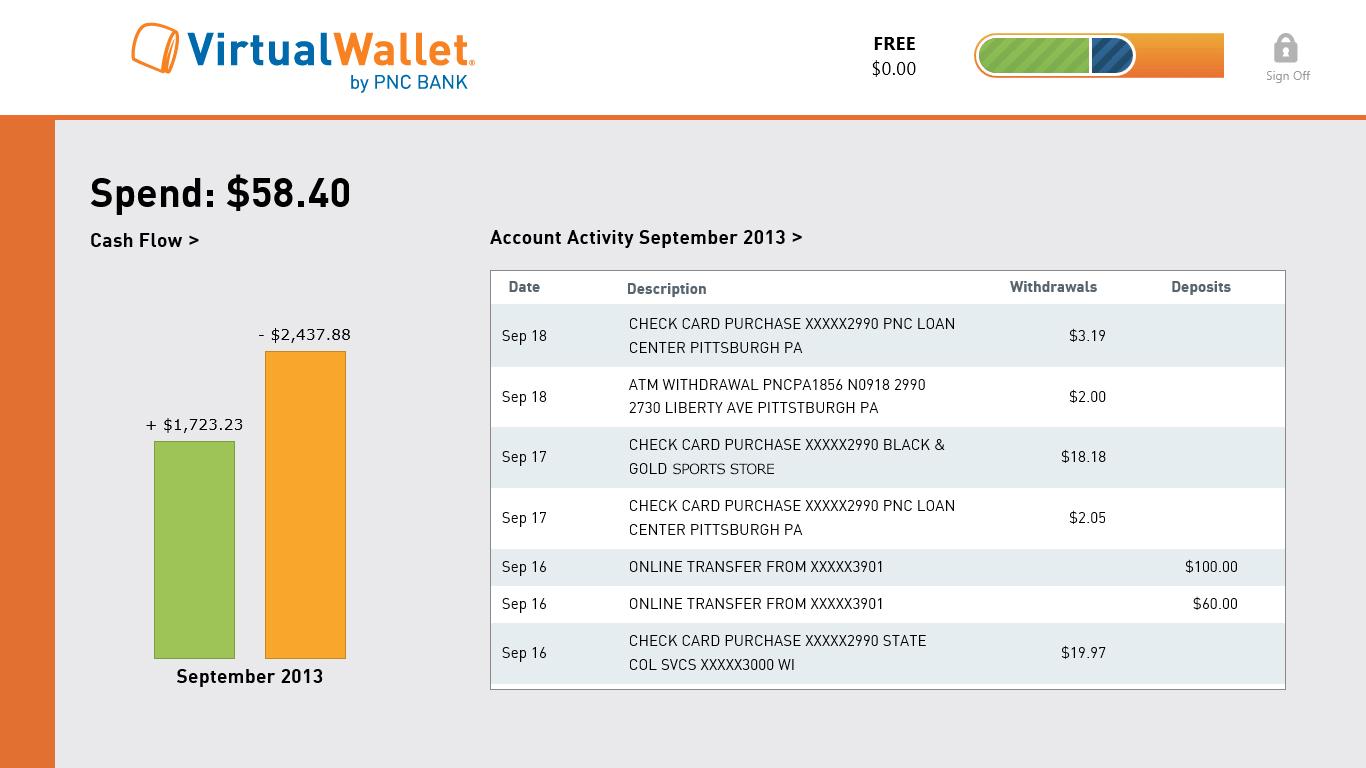 Virtual Wallet by PNC Bank | FREE Windows Phone app market