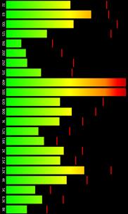 Spectrum Analyzer for Windows 10 PC free download  TopWinData.com