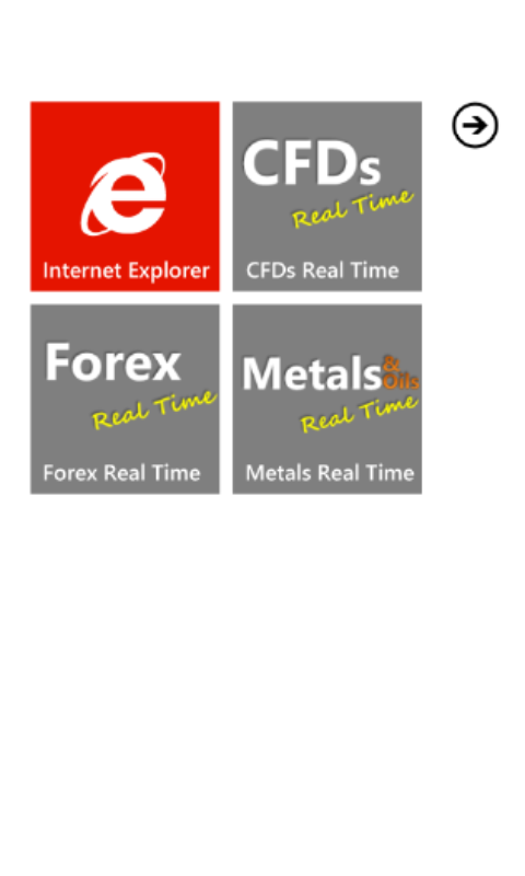 Forex fixing times