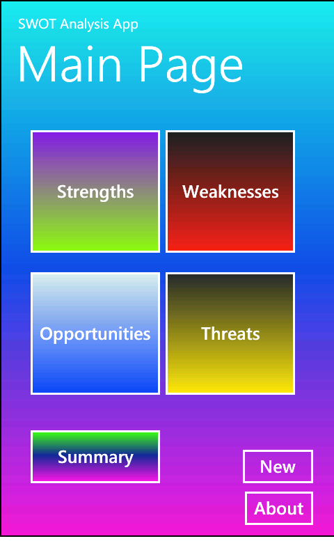 swot analysis windows phone