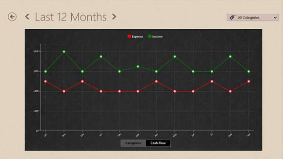 Spending Tracker ™ screenshot 5