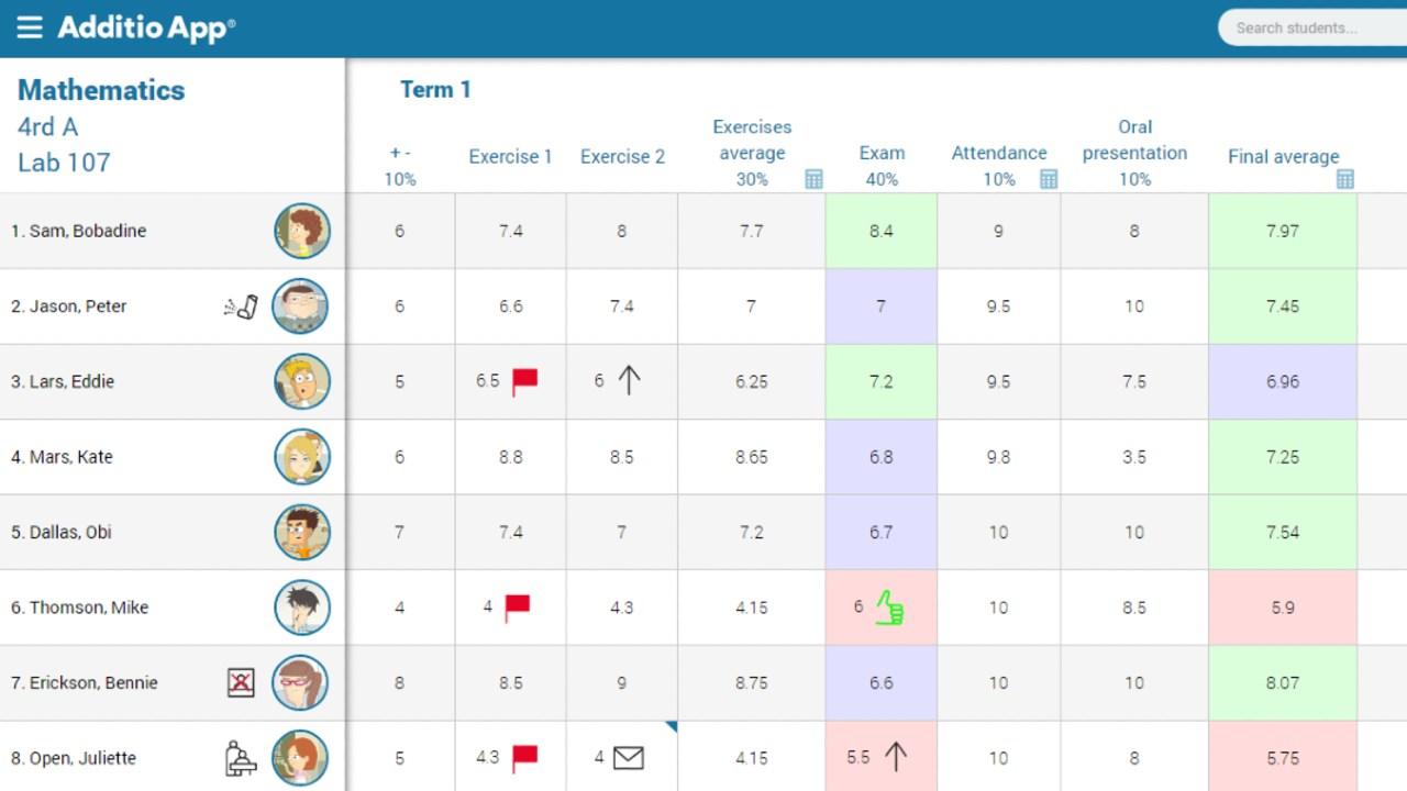 Additio App - Classroom management