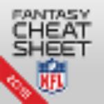 NFL Fantasy Football Cheat Sheet & Draft Kit 2015