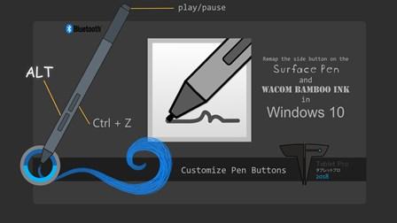 Buy Tablet Pro Pen Tool - Microsoft Store