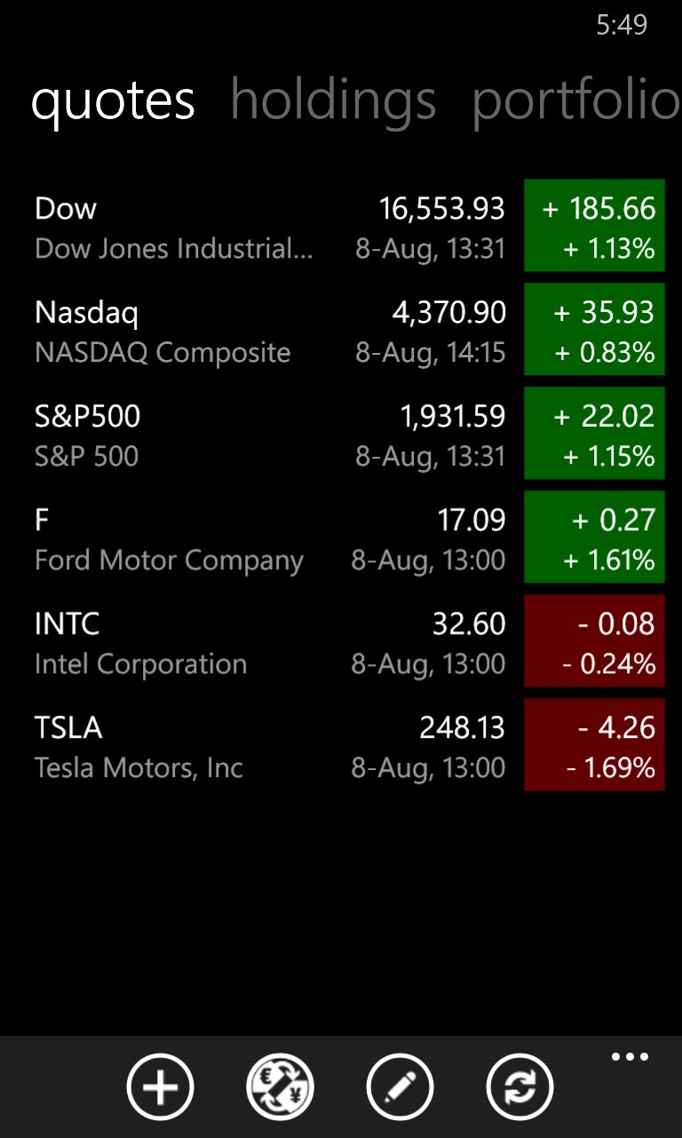 My Stocks Portfolio+