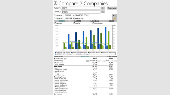 Get Company Financials Microsoft Store