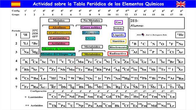 actividad sobre la tabla peridica de los elementos qumicos