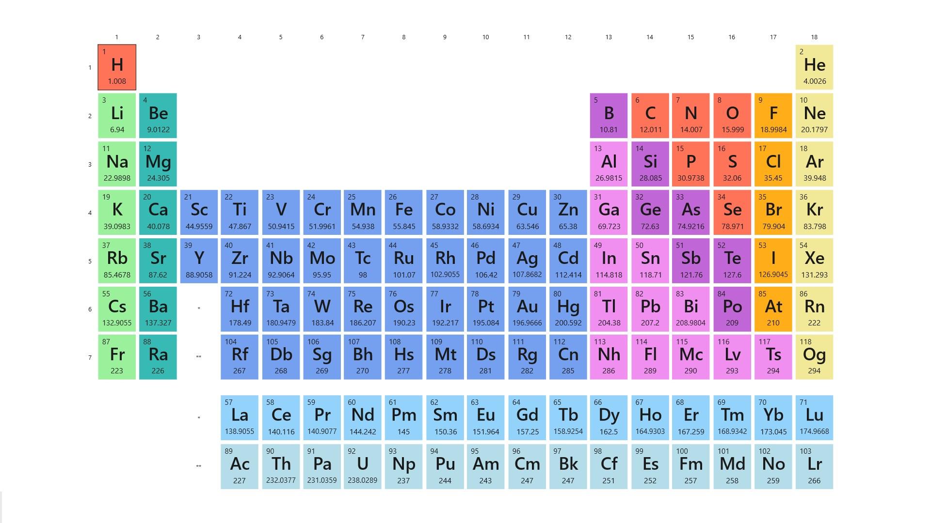get periodica periodic table microsoft store