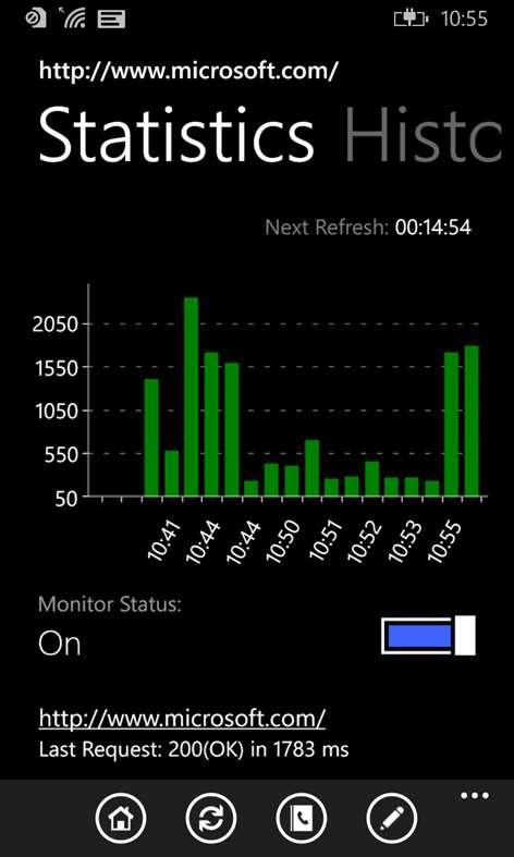 Server Monitor+