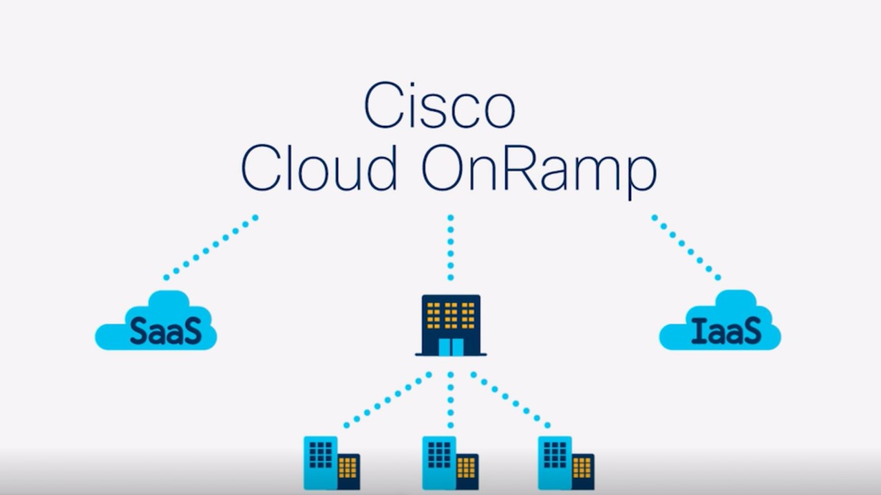 Cisco Sdwan Cloud Services Router Csr 1000v