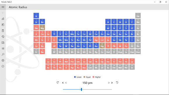 Periodic table 5 xap v3200 download app for windows mobile do you know which chemical elements was in the year 1870 already discovered or which elements has a melting point above 435 c this app can answer your urtaz Choice Image