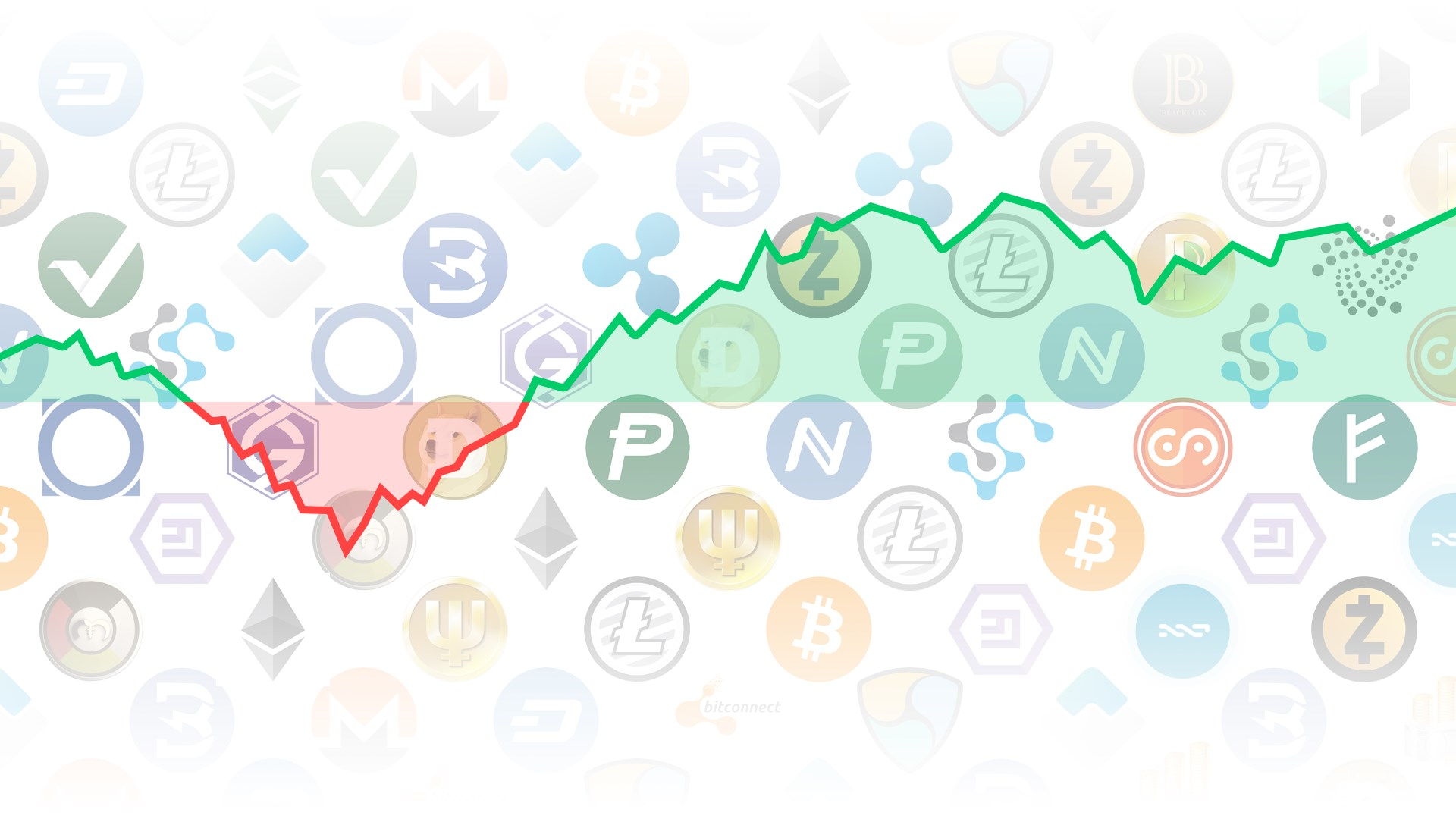 best place for free charting of cryptocurrency