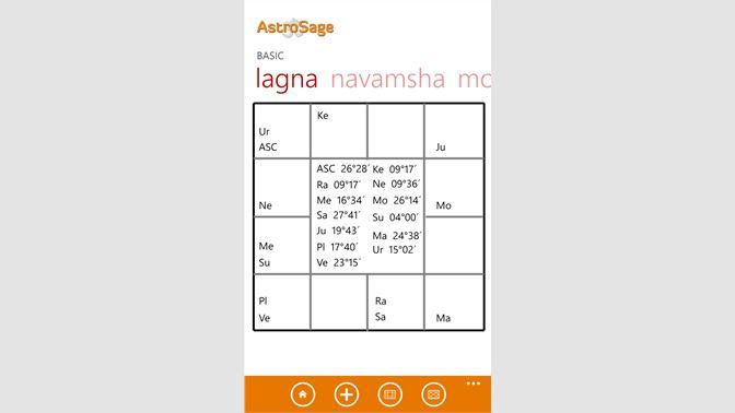 Astrosage gratis diagram matchmaking