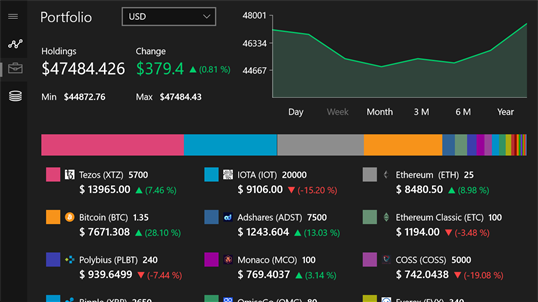 Crypto Chart screenshot 4