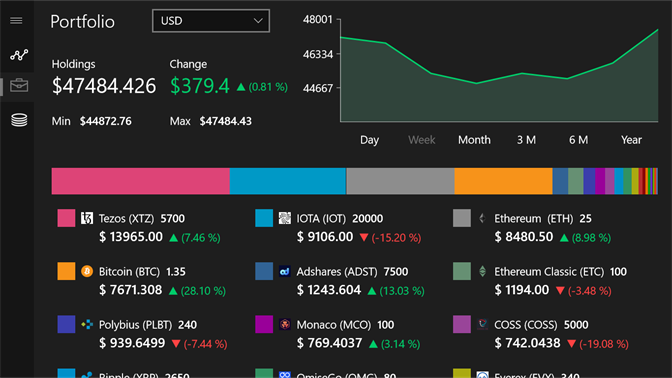 live cryptocurrency ticker