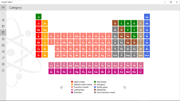 Periodic table 5 xap v3200 download app for windows mobile pt5 urtaz Images