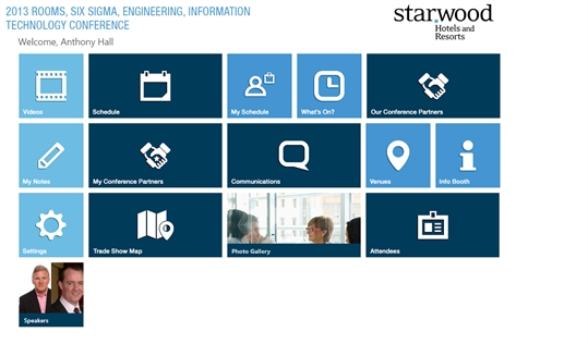 starwood and six sigma