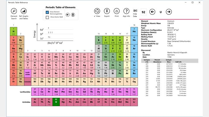 Buy periodic table reference microsoft store en in screenshot this view shows the interactive periodic table of elements elements are selected by urtaz Gallery