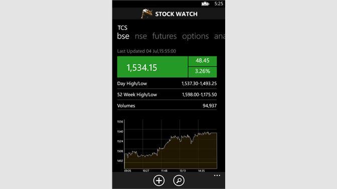 Obtenir Stock Watch Microsoft Store Fr Ca