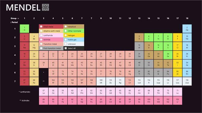 Get periodic table mendel microsoft store screenshot main page urtaz Gallery