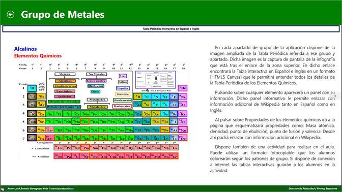 item de los metales alcalinos tabla peridica