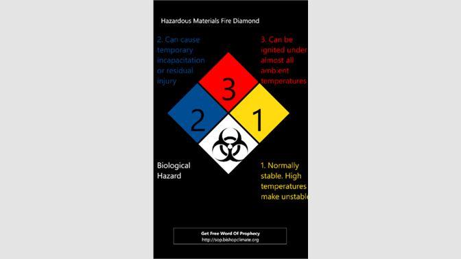 Get Hazardous Materials Fire Diamond - Microsoft Store