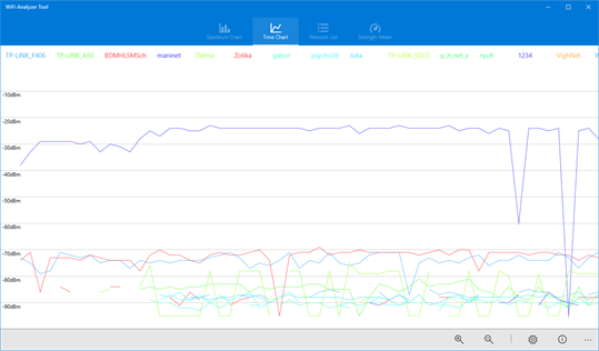 WiFi Analyzer Tool screenshot 3