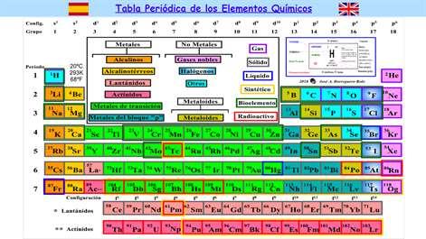 screenshot tabla peridica en espaol interactiva - Tabla Periodica Interactiva Windows