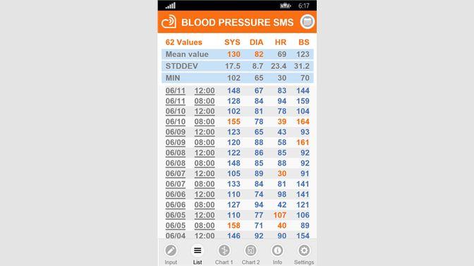 Get BlutdruckSMS - Microsoft Store