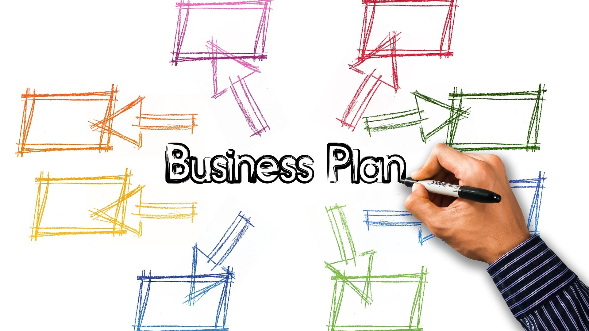 Get Business plan free course - write a business plan like a ...