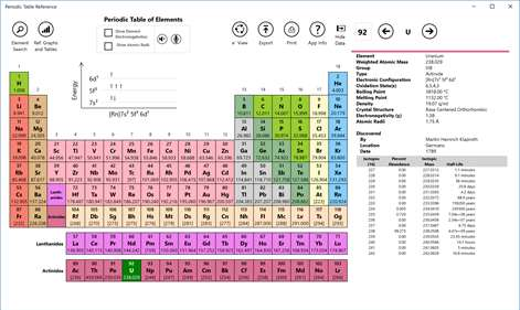 screenshot this view shows the interactive periodic table of elements elements are selected by - Annotated Periodic Table A Level