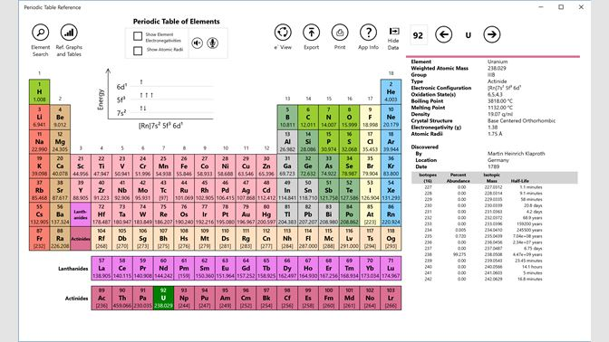 Buy Periodic Table Reference Microsoft Store En Mk