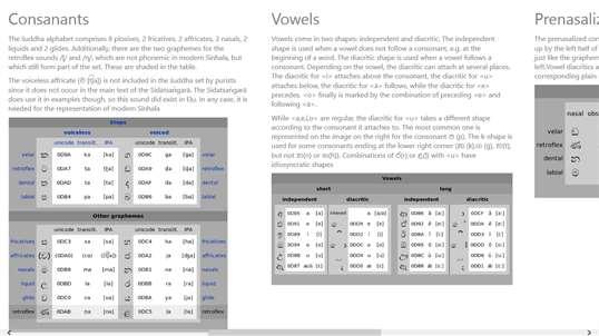 sinhala alphabet download