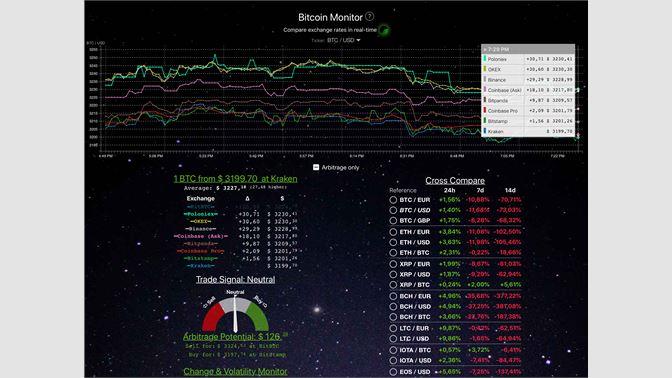 bitcoin monitor app