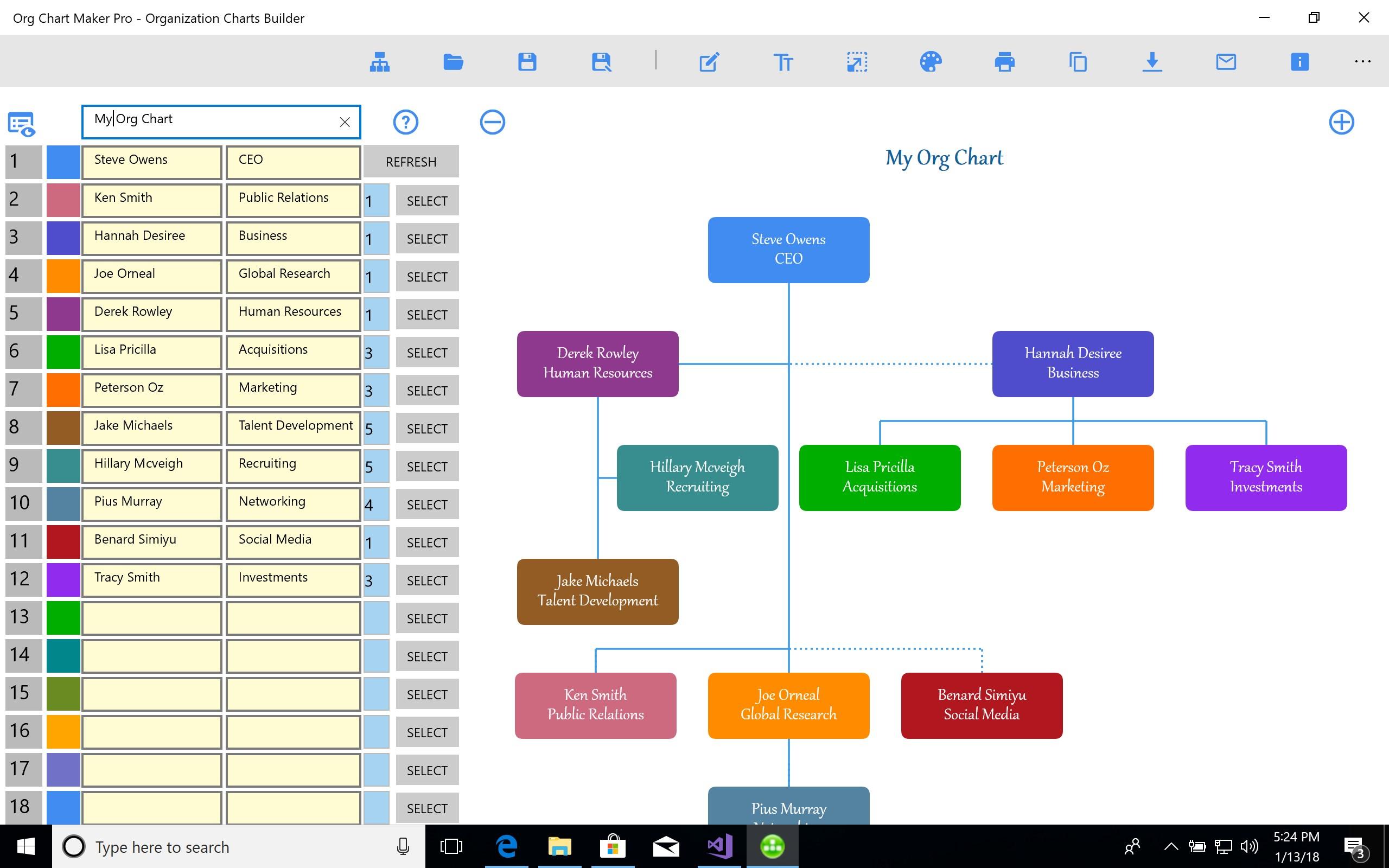 Microsoft organization chart hadi palmex co