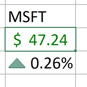 cryptocurrency day trading portfolio excel