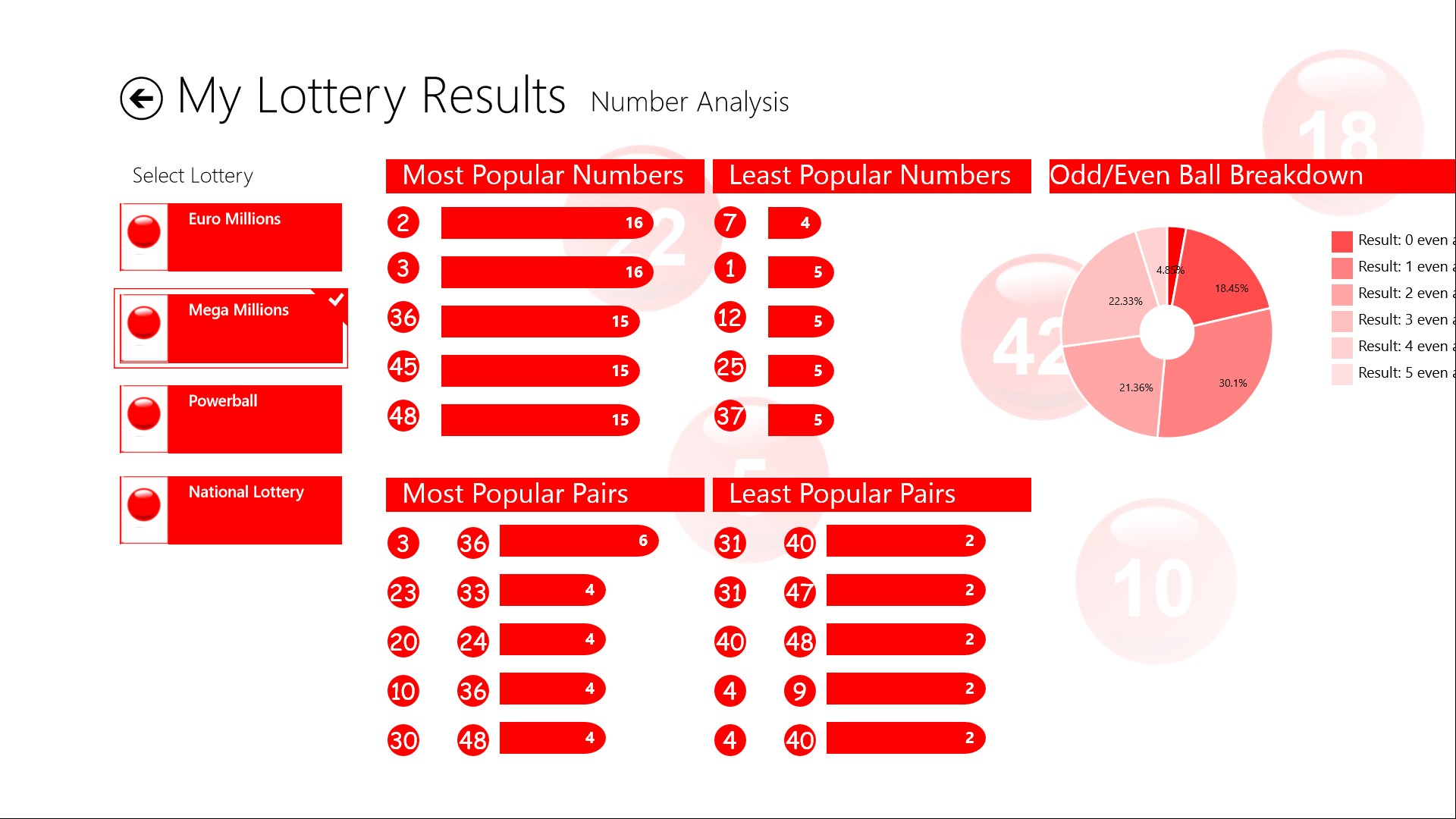 My Lottery Results For Windows 10