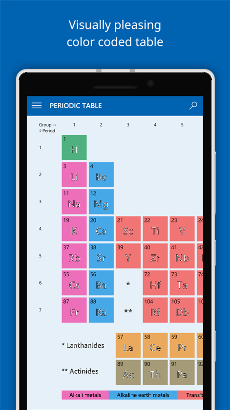 Get elements the periodic table microsoft store en tt screenshot urtaz Image collections