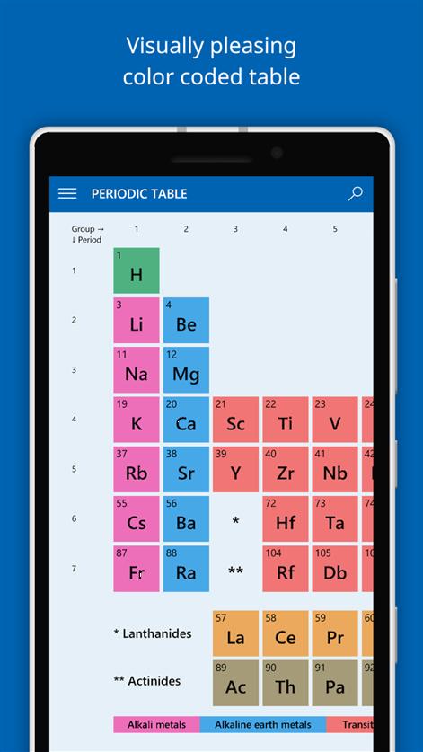 Get elements the periodic table microsoft store en in screenshot urtaz Images