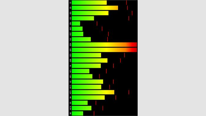 Get Spectrum Analyzer - Microsoft Store