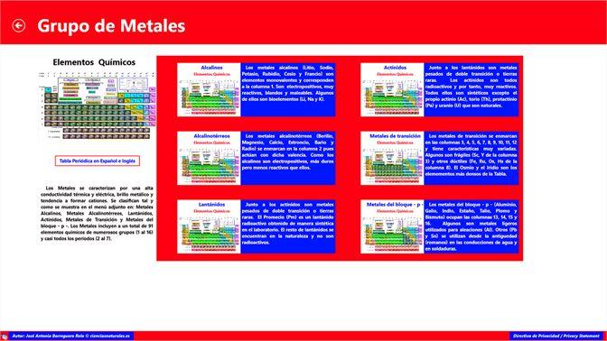 panel general de grupos panel del grupo de metales item de los metales alcalinos tabla peridica