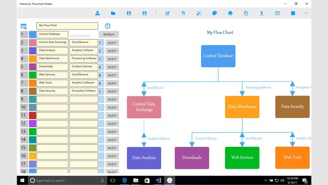 Buy Hierarchy Flowchart Maker Microsoft Store