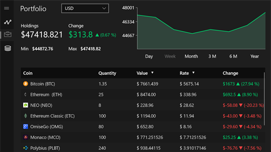 Crypto Chart screenshot 3