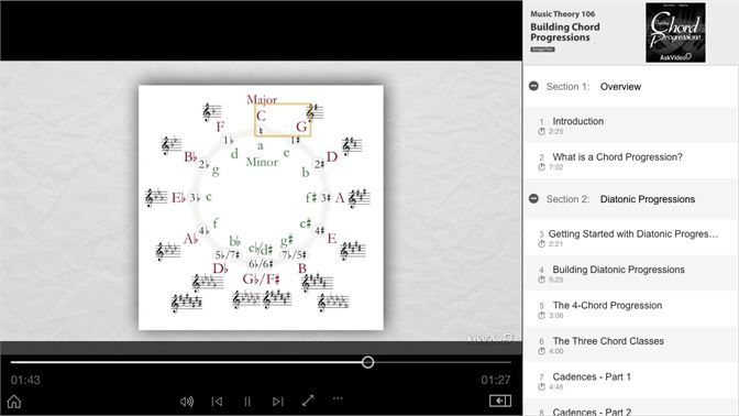Buy Course For Music Theory Building Chord Progressions