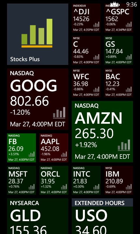 Stocks Plus